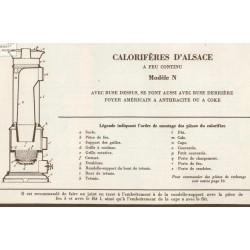 nomenclature calorifère d'Alsace N