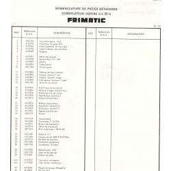 nomenclature cc 25