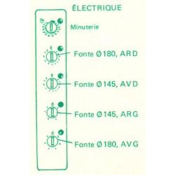 bandeau table électrique